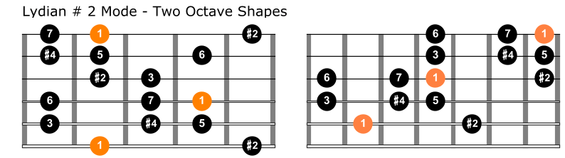Lydian sharp ninth mode two octave shapes guitar
