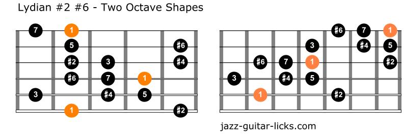 Lydian sharp second sharp sixth guitar chart