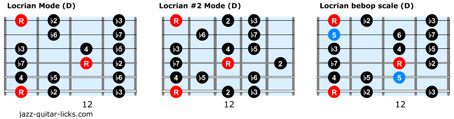 half diminished guitar scales