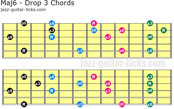 Maj6 drop 3 chords 1