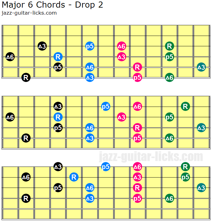 Maj6 guitar chords drop 2