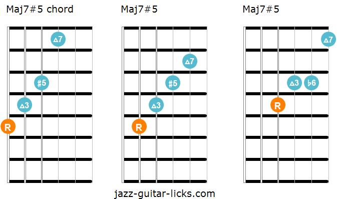 Maj7 #5 guitar chords