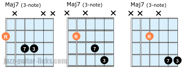 Maj7 chords shell voicings