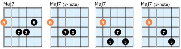Maj7 chords