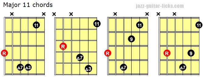 Major 11 chords 1