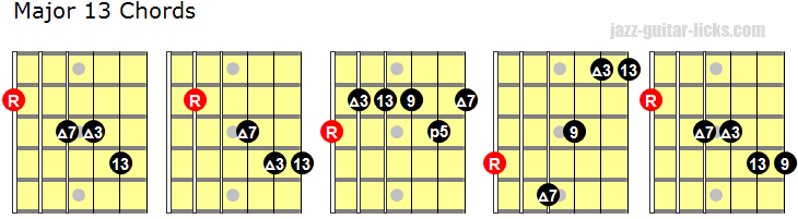 Major 13 chord shapes