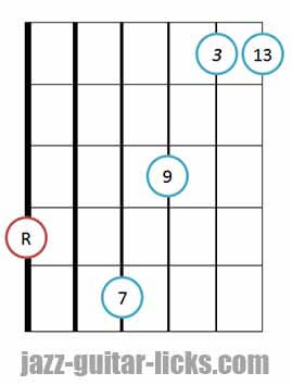 Major 13th jazz guitar chord 3