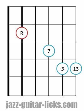 Major 13th jazz guitar chord 5 1