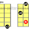 Major 6 arpeggios guitar diagrams