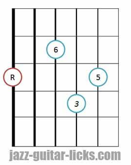 Major 6 guitar chord 1