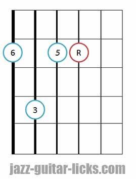 Major 6 guitar chord bass on sixth string six in the bass