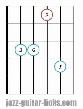 Major 6 guitar chord bass on 5th string third in the bass