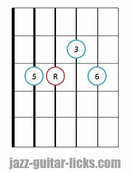 Major 6 guitar chord diagram fifth string fifth in the bass