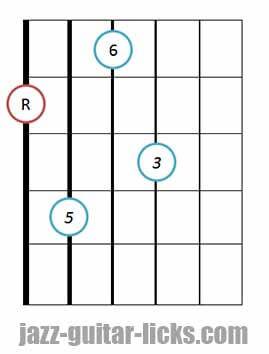 Major 6 guitar chord diagram