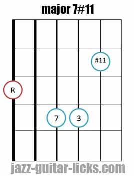 Major 7#11 guitar chord 2
