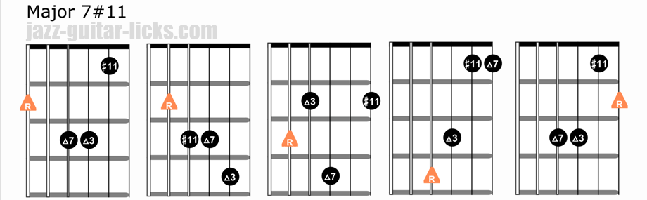 Major 7 11 guitar chords