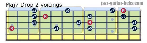 Major 7 drop 2 voicings for guitar