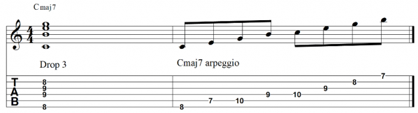 Major 7 guitar chord and arpeggio