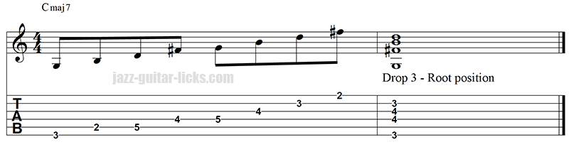 Major 7th arpeggio guitar exercise 1