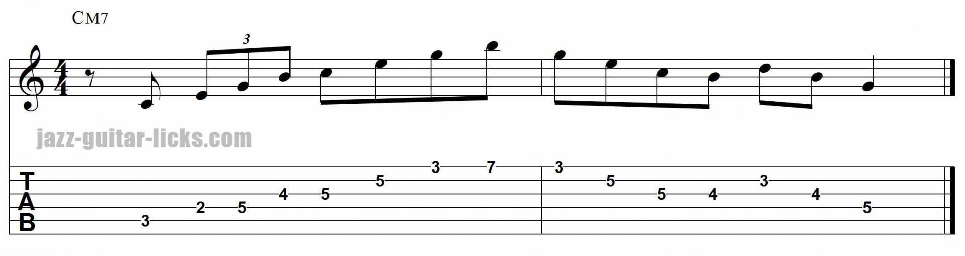 Major 7th arpeggio jazz guitar lick with tab