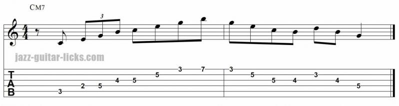 Maj7 arpeggio jazz guitar lick with tab