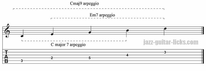 Major 9th arpeggio