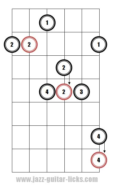 Major 7th guitar arpeggio pattern 4 fingering