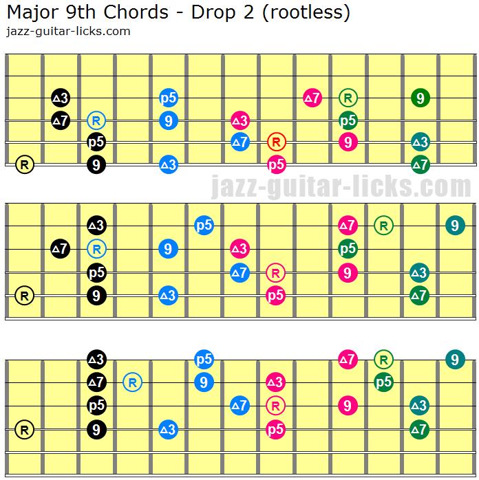 Major 9 guitar chord shapes