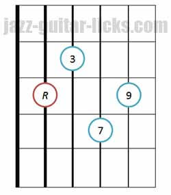 Major 9th guitar chord basic position 2