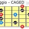 Major add9 guitar arpeggio caged