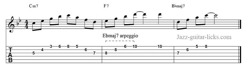 Major arpeggio over F dominant 7 chord