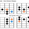Major bebop scale for guitar 1