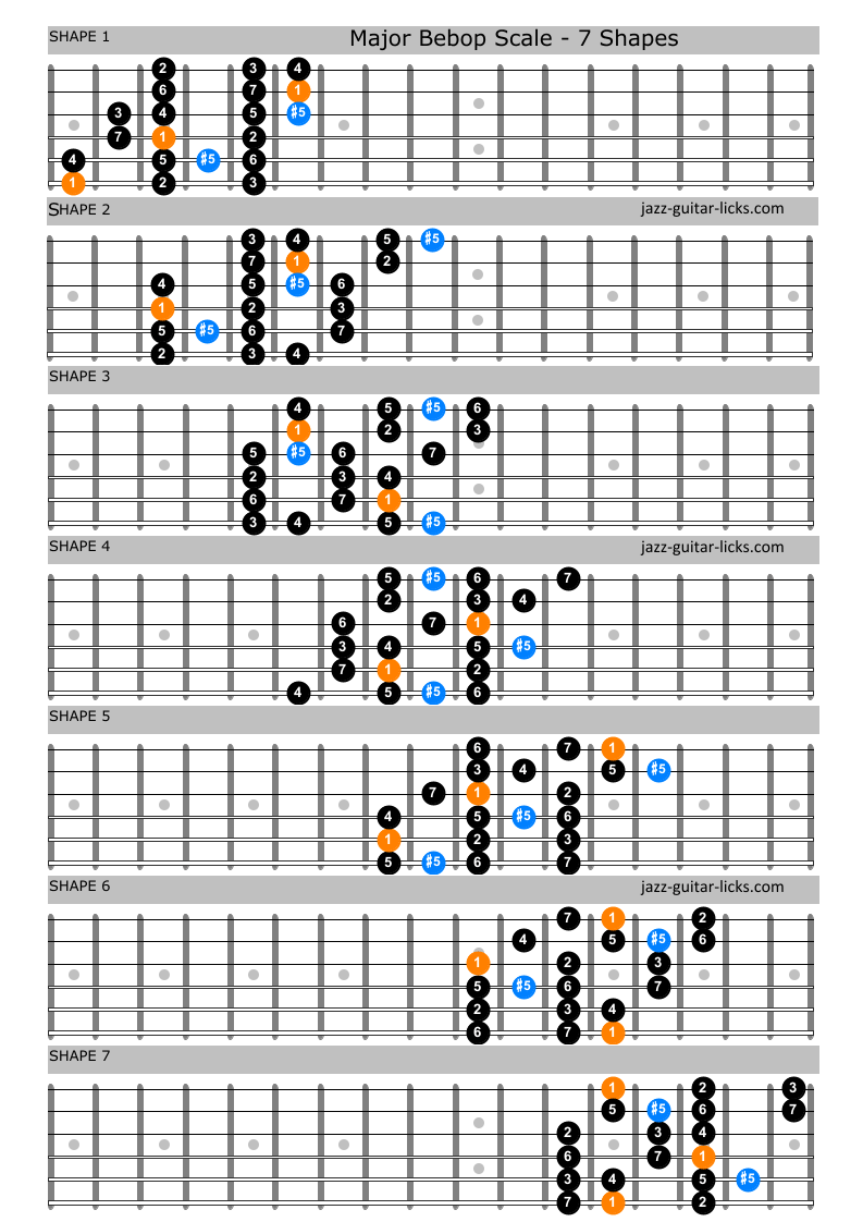 Major bebop scale guitar diagrams 1