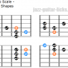Major bebop scale one octave guitar shapes