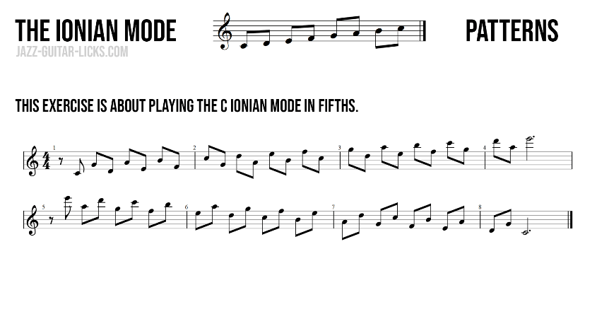 Major scale aka ionian mode in fifths