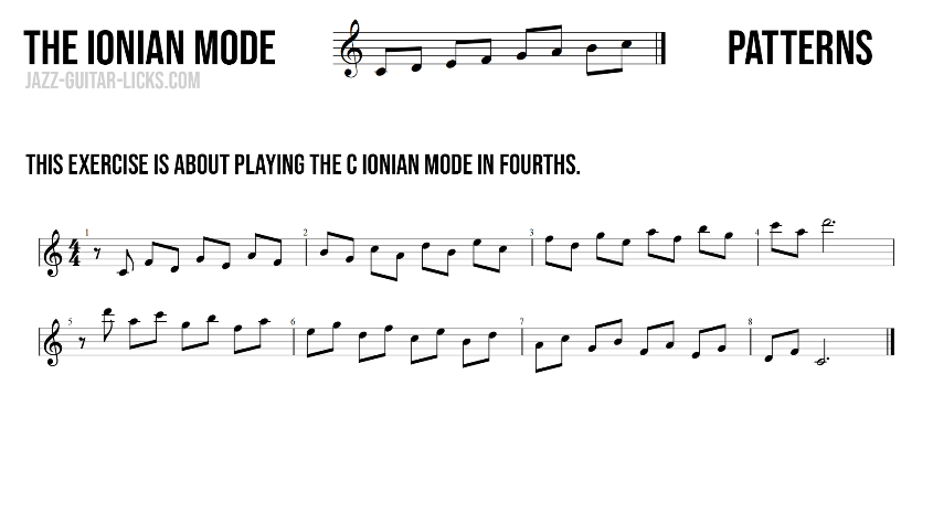 Major scale aka ionian mode in fourths