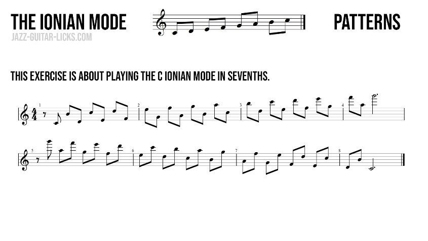 Major scale aka ionian mode in sevenths