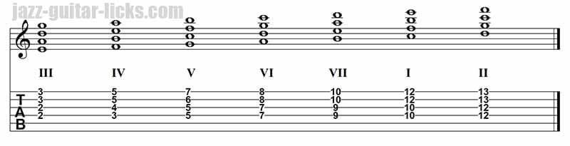 Major scale quartal harmonization