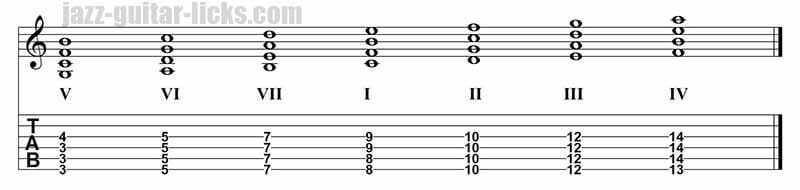 Major scale in fourths 4 notes