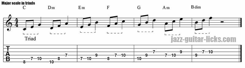 Major scale in triads for guitar