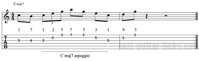 Major scale pattern