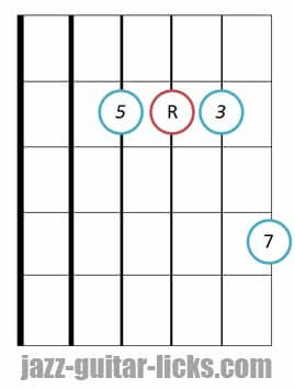 drop 2 Major seventh guitar chord root 4 3