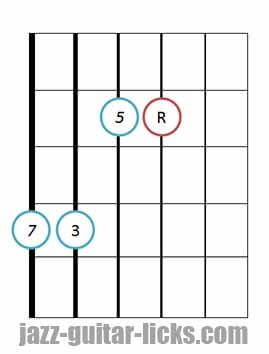 drop 2 Major seventh guitar chord root 6 4
