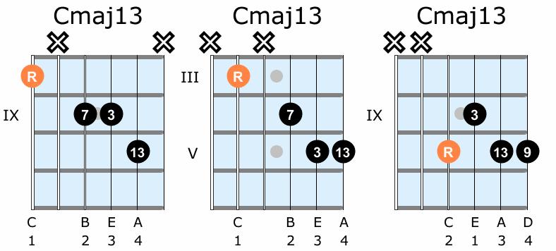 Major thirteenth guitar chord voicings