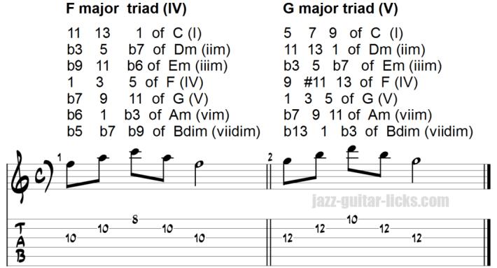 Major triad pairs against diatonic chords