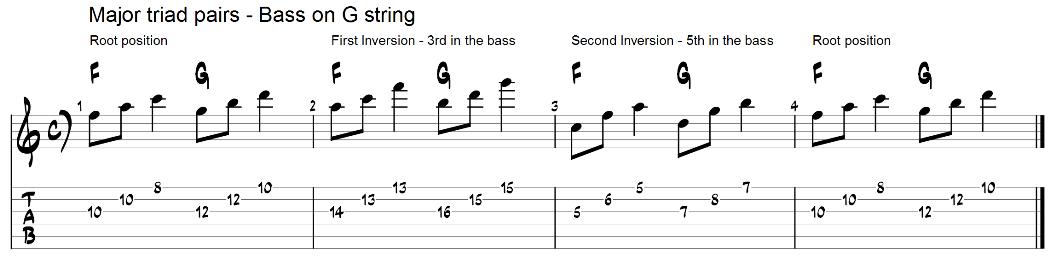 Major triad pairs on guitar 3rd string