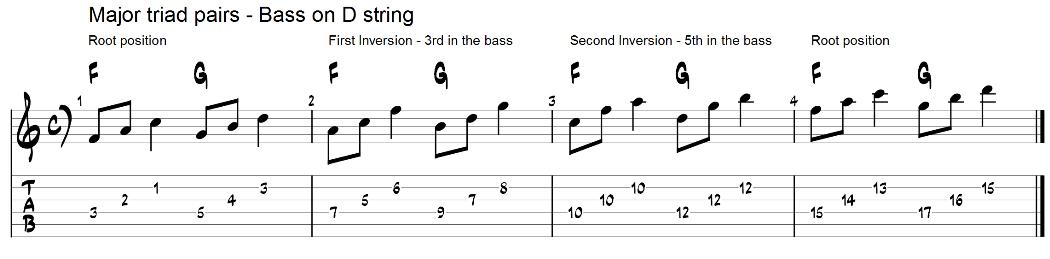 Major triad pairs on guitar 4th string