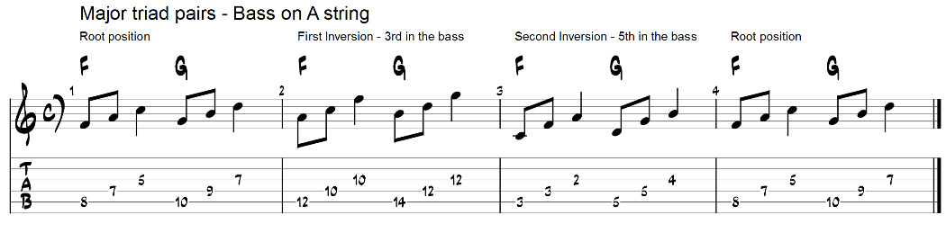 Major triad pairs on guitar 5th string
