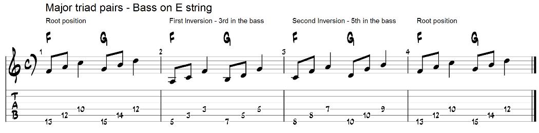 Major triad pairs on guitar 6th string