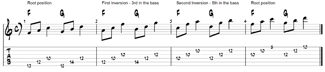 Major triad pairs on guitar